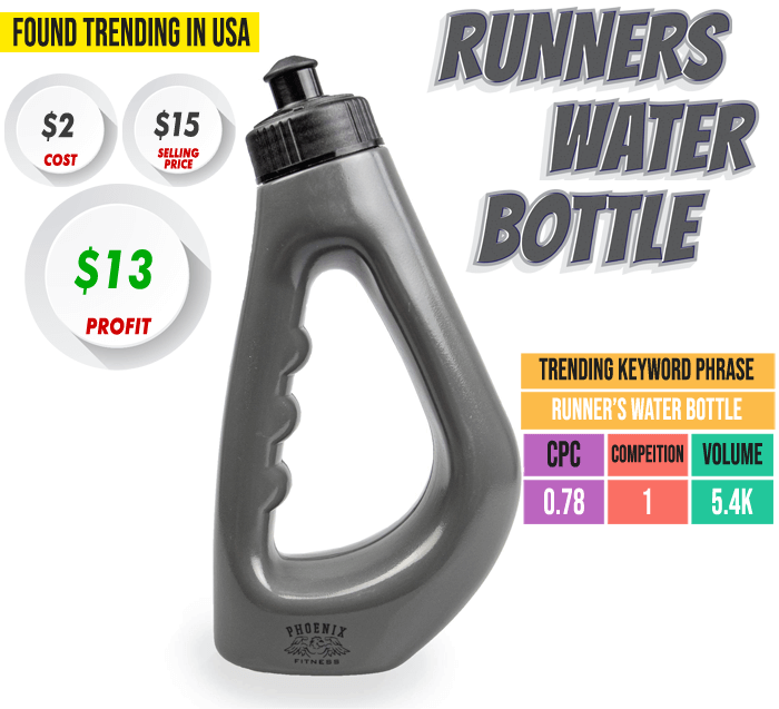 Runner's Water Bottle Case Study