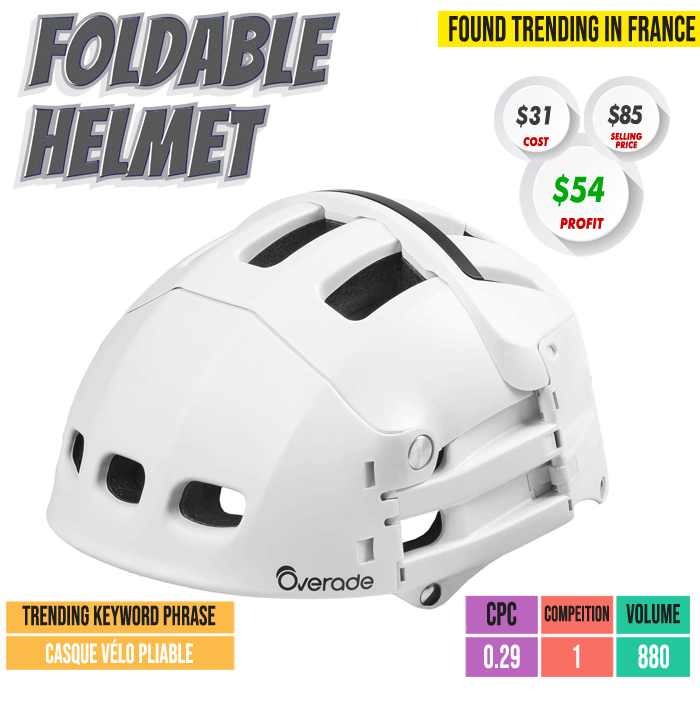 Foldable Helmet Case Study